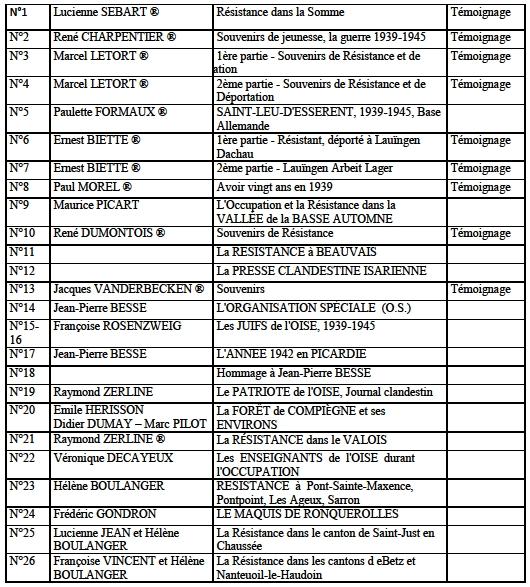 liste-plaquettes-sept2017