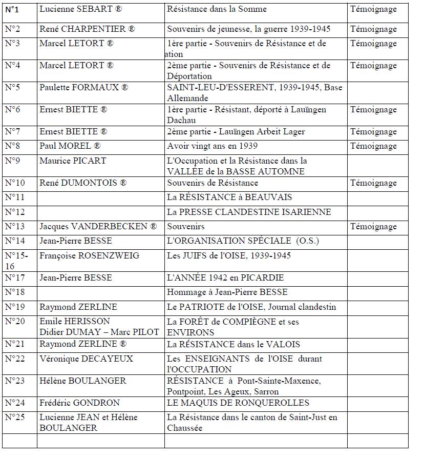 listes-plaquettes